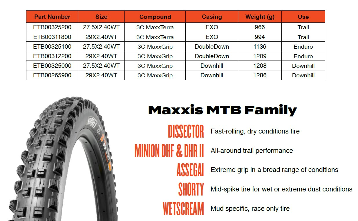 Maxxis Shorty Gen 2 MTB mid-spike mud tire size options